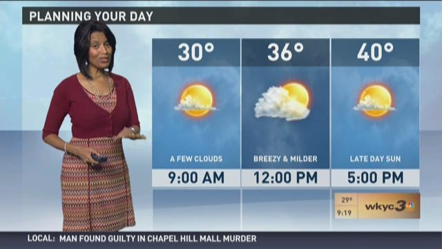 Morning weather forecast for February 6, 2016