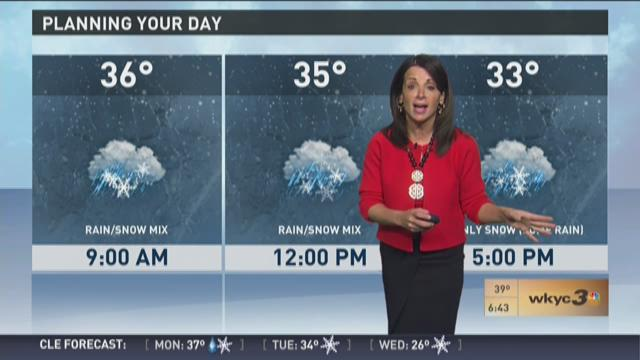Morning weather forecast for February 8, 2016