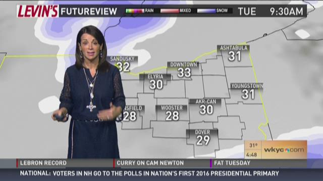 Early morning weather forecast for February 9, 2016