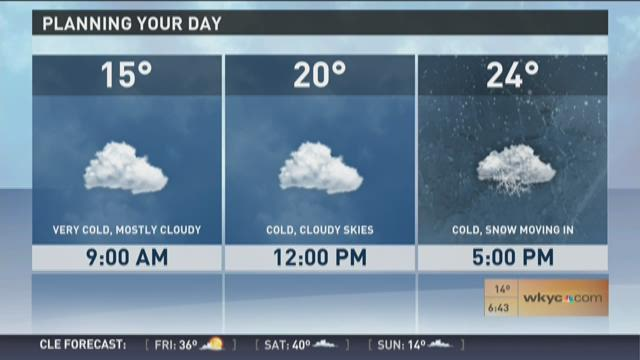Final Morning Weather for Fri Feb 12th