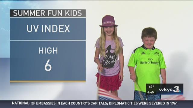 First Morning Weather for July 1, 2015