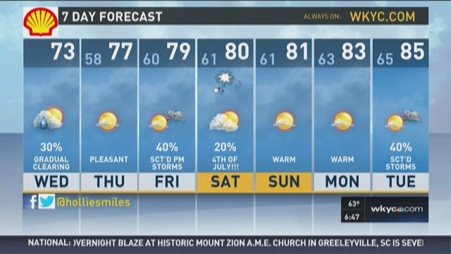 Morning weather forecast for July 1, 2015