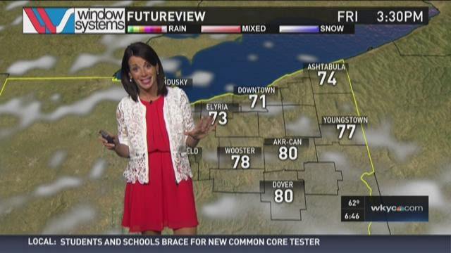 Morning weather forecast for July 2, 2015