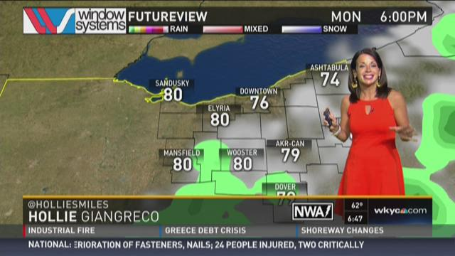 Morning weather forecast for July 6, 2015
