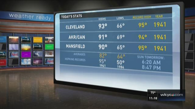 11 p.m. weather forecast for July 29, 2015