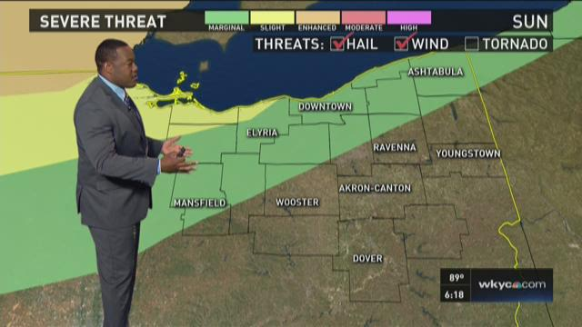 6 p.m. weather forecast for August 2, 2015