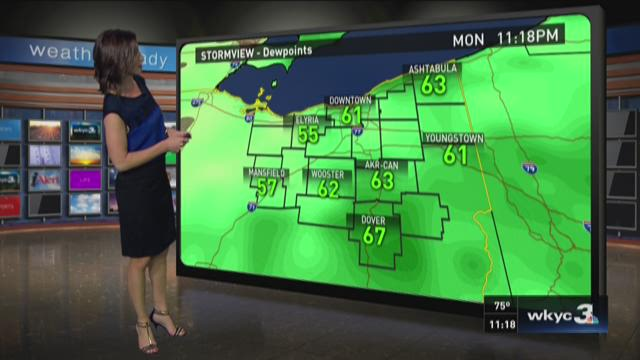 11 p.m. weather forecast for August 3, 2015