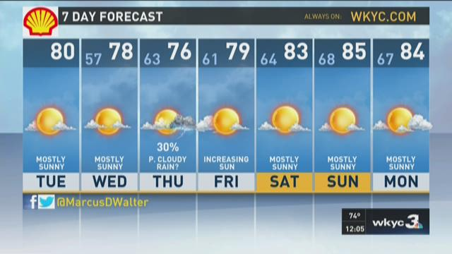 Noon weather forecast for Aug. 4, 2015