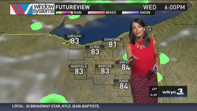Final Morning Weather Wednesday
