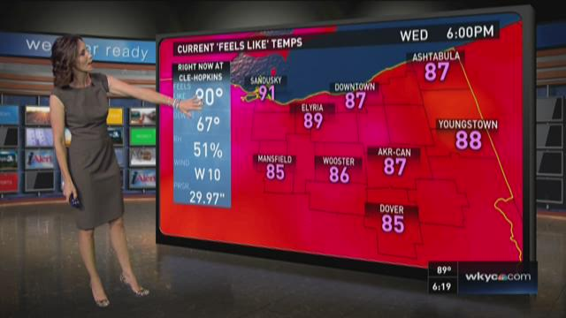 6 p.m. weather forecast for September 2, 2015