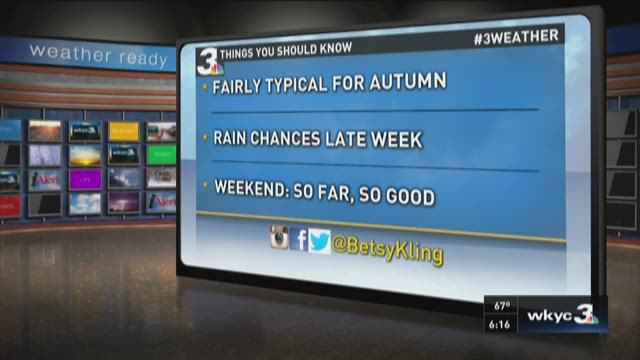6 p.m. weather forecast for October 5, 2015