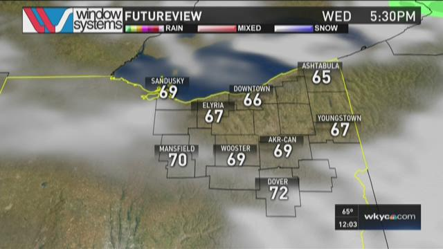Noon weather forecast for October 7, 2015