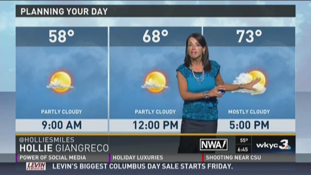 Morning weather forecast for October 8, 2015