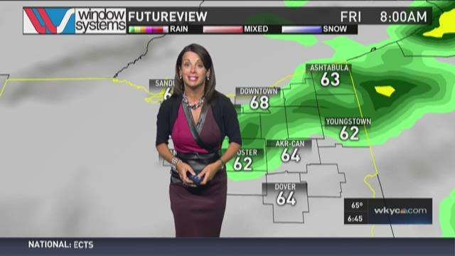 Morning Weather Forecast for October 9, 2015