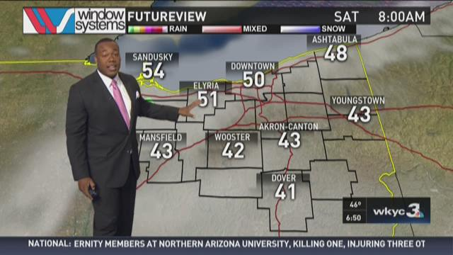 Morning Weather Forecast for October 10, 2015